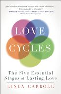 Love Cycles
