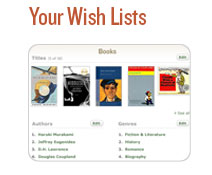 Your Wish Lists